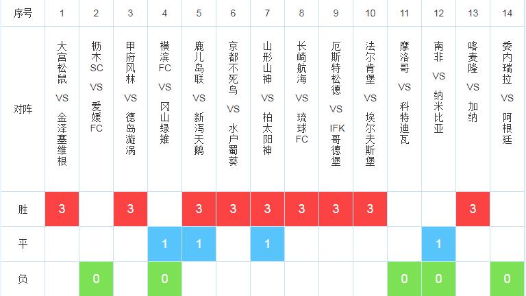 第19082期胜负彩