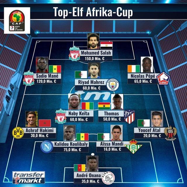 久等了!投注非洲杯?这些信息你需要掌握!