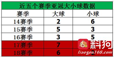 亚冠1/4决赛投注:恒大受捧,先主场不败率高