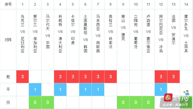 胜负彩0910.png
