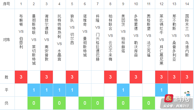 胜负彩0914.png