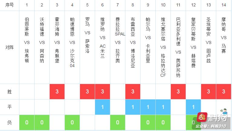 胜负彩915.png