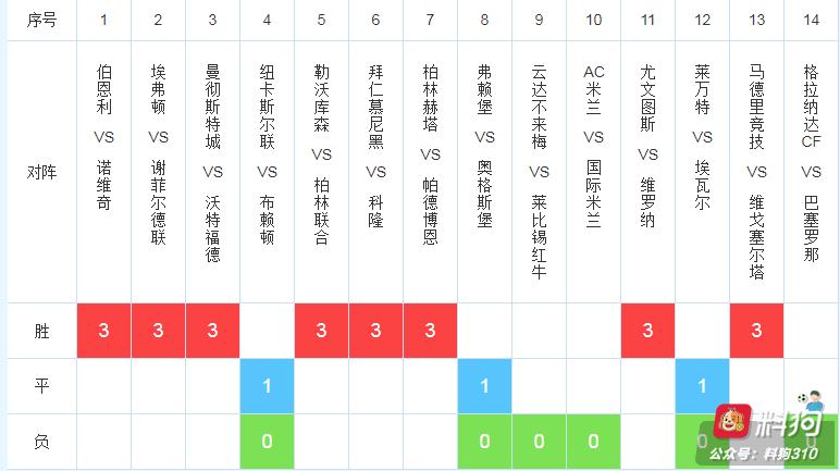 胜负彩921.png