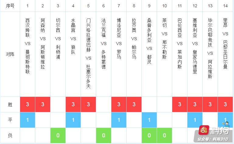 胜负彩922.png
