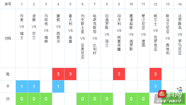 1012胜负彩.png