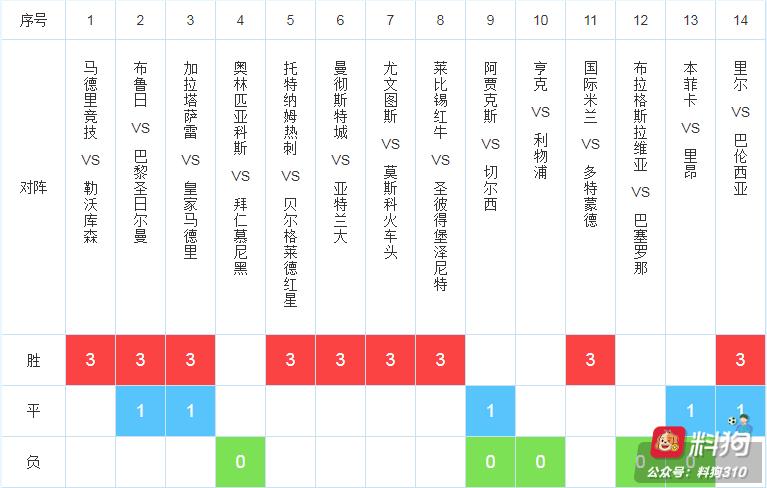 胜负彩1022.png