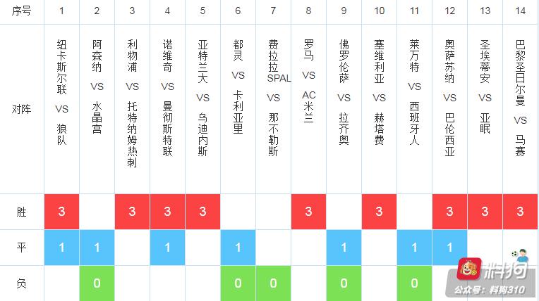 胜负彩1028.png